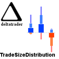 DeltaID5 R003 TradeSizeDistribution