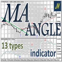 Moving Average Angle 13 types