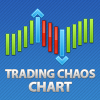 Trading Chaos Chart