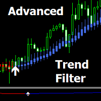Advanced Trend Filter