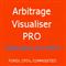 Arbitrage Visualiser Pro Indicator