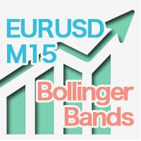 EURUSD Bands
