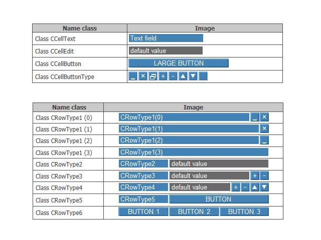 MasterWindows for MQL5