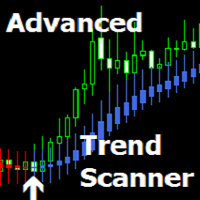 Advanced Trend Scanner