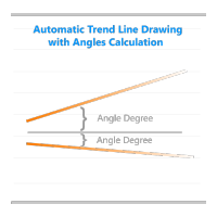 Trend Line Drawing with Angles Calculation