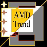 AMD Trend