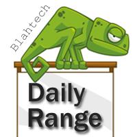 Blahtech Daily Range