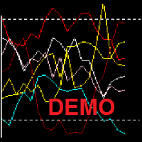 DEMOCurrencyWPR