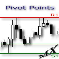 PivotPoints MT4