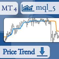 Price Trend MT4