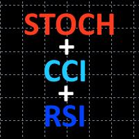 Stoch CCI RSI
