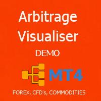 Arbitrage Visualiser Demo
