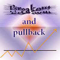 Breakout and pullback