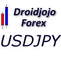 Droidjojo Forex Strategy USDJPY