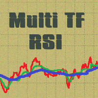 Multi TF RSI