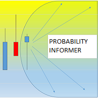 Probability Informer