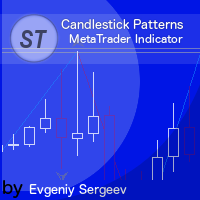 ST  Candlestick Patterns