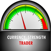 Currency Strength Trader