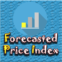 Forecasted Price Index