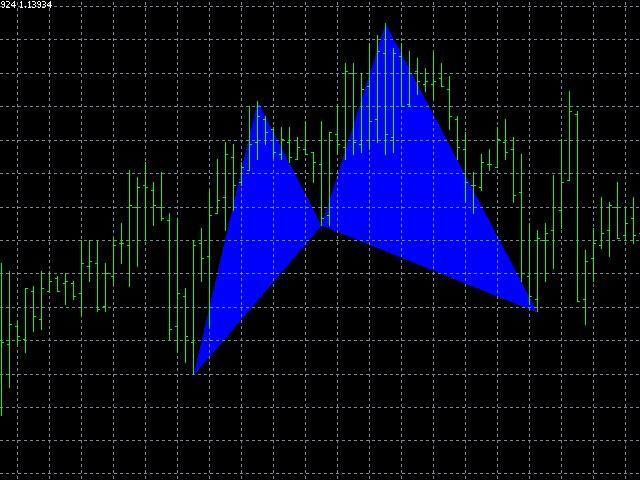 Cypher mt4 pattern indicator signal forex reversal