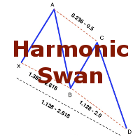 Harmonic SWAN