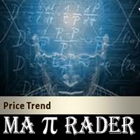 MaTTrader Price Trend