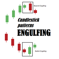Candlestick patterns ENGULFING