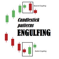 Candlestick patterns ENGULFING