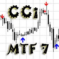 Delta CCi MTF7