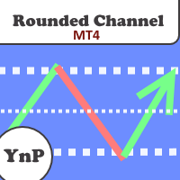 YnP Rounded Channel MT4