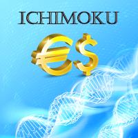EURO Ichimoku
