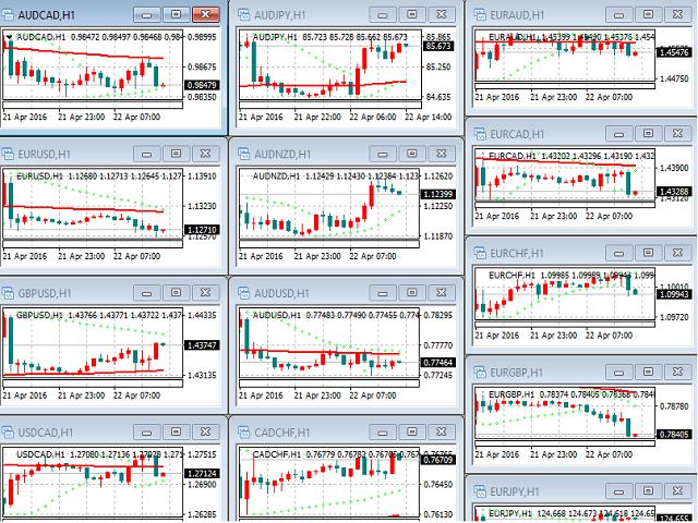 Opening many charts