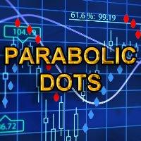 Parabolic Dots