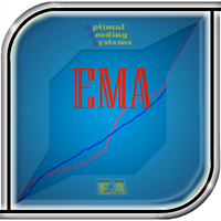 EMA 8 and 18 Trading System