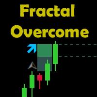 Fractal Overcome