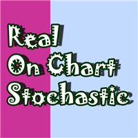 Real On Chart Stochastic