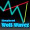 Shepherd Wolfe Waves