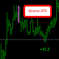 Xtreme ATR