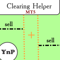 YnP Clearing Helper MT5