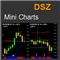 DSZ Mini Charts