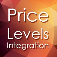 Price Levels Integration