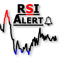 Pro RSI Alert