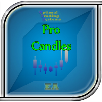 ProCandles