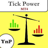 YnP Tick Power MT4
