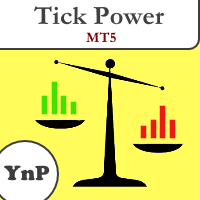 YnP Tick Power MT5