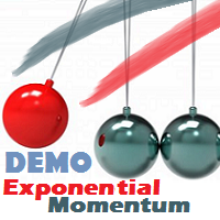 Exponential Momentum Trial Version