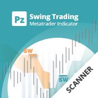 PZ Swing Trading Scanner