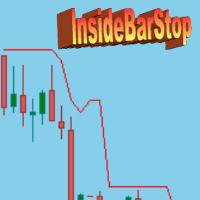 InsideBarStop Indicator