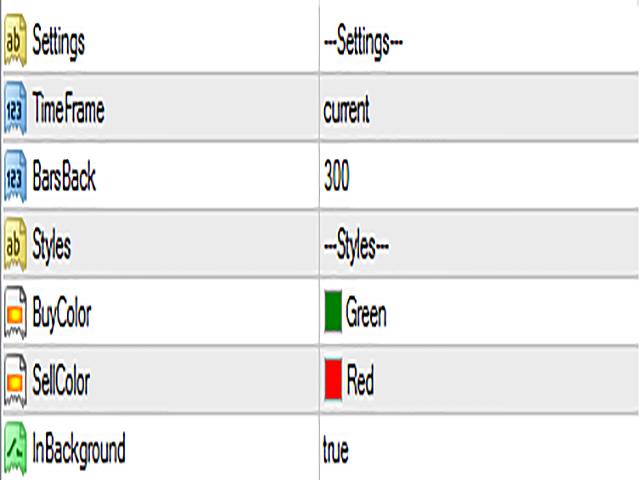Technical indicators swing trading