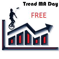 TrendMADay free